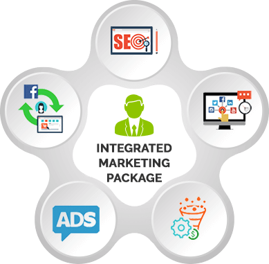 Integrated Small Business Marketing Package